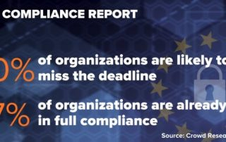 gdpr european legislation